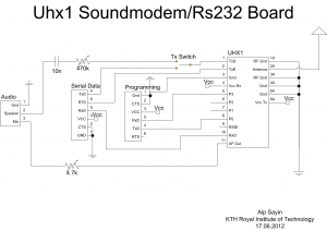 Uhx1 Uart/Soundmodem Interface Card
