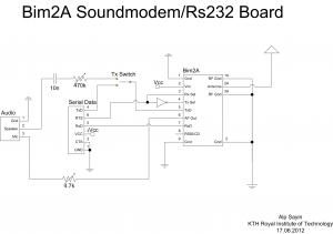 Bim2a UART Interface Card Schematic